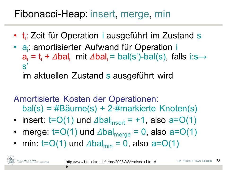 73 Fibonacci-Heap: insert, merge, min t i : Zeit für Operation i ausgeführt im Zustand s a i : amortisierter Aufwand für Operation i a i = t i +  bal i mit  bal i = bal(s')-bal(s), falls i:s→ s' im aktuellen Zustand s ausgeführt wird Amortisierte Kosten der Operationen: bal(s) = #Bäume(s) + 2∙#markierte Knoten(s) insert: t=O(1) und  bal insert = +1, also a=O(1) merge: t=O(1) und  bal merge = 0, also a=O(1) min: t=O(1) und  bal min = 0, also a=O(1) http://www14.in.tum.de/lehre/2008WS/ea/index.html.d e