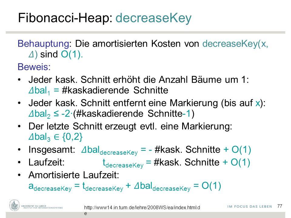 77 Fibonacci-Heap: decreaseKey Behauptung: Die amortisierten Kosten von decreaseKey(x,  ) sind O(1). Beweis: Jeder kask. Schnitt erhöht die Anzahl B