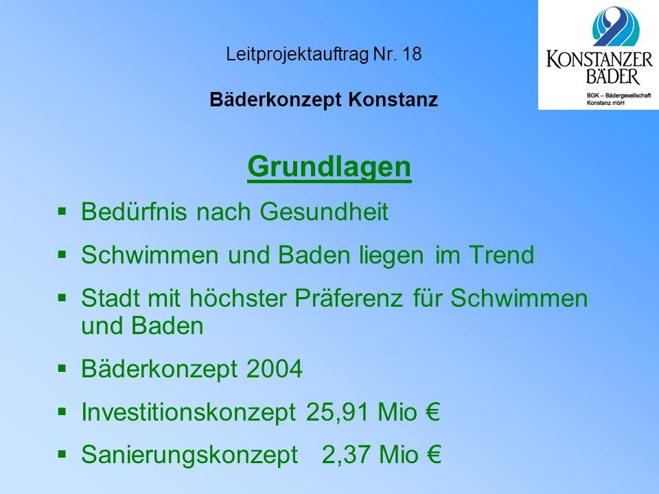 Grundlagen  Bedürfnis nach Gesundheit  Schwimmen und Baden liegen im Trend  Stadt mit höchster Präferenz für Schwimmen und Baden  Bäderkonzept 200
