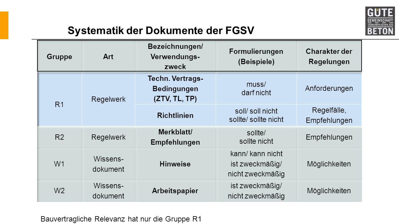 Systematik der Dokumente der FGSV Bauvertragliche Relevanz hat nur die Gruppe R1