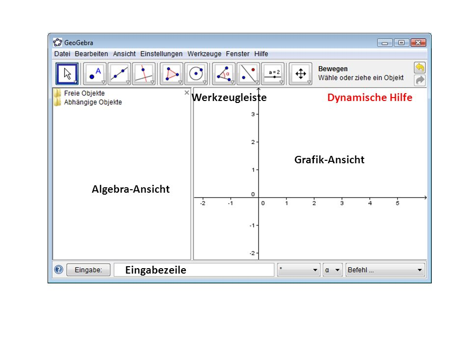 Algebra-Ansicht Grafik-Ansicht Eingabezeile Werkzeugleiste Dynamische Hilfe