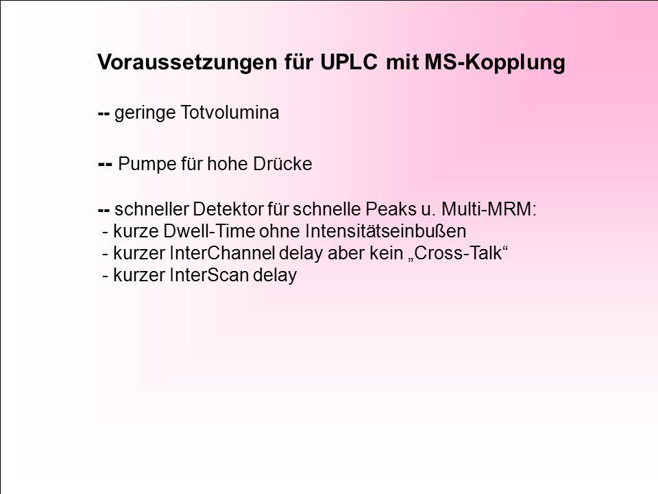 Voraussetzungen für UPLC mit MS-Kopplung -- geringe Totvolumina -- Pumpe für hohe Drücke -- schneller Detektor für schnelle Peaks u. Multi-MRM: - kurz
