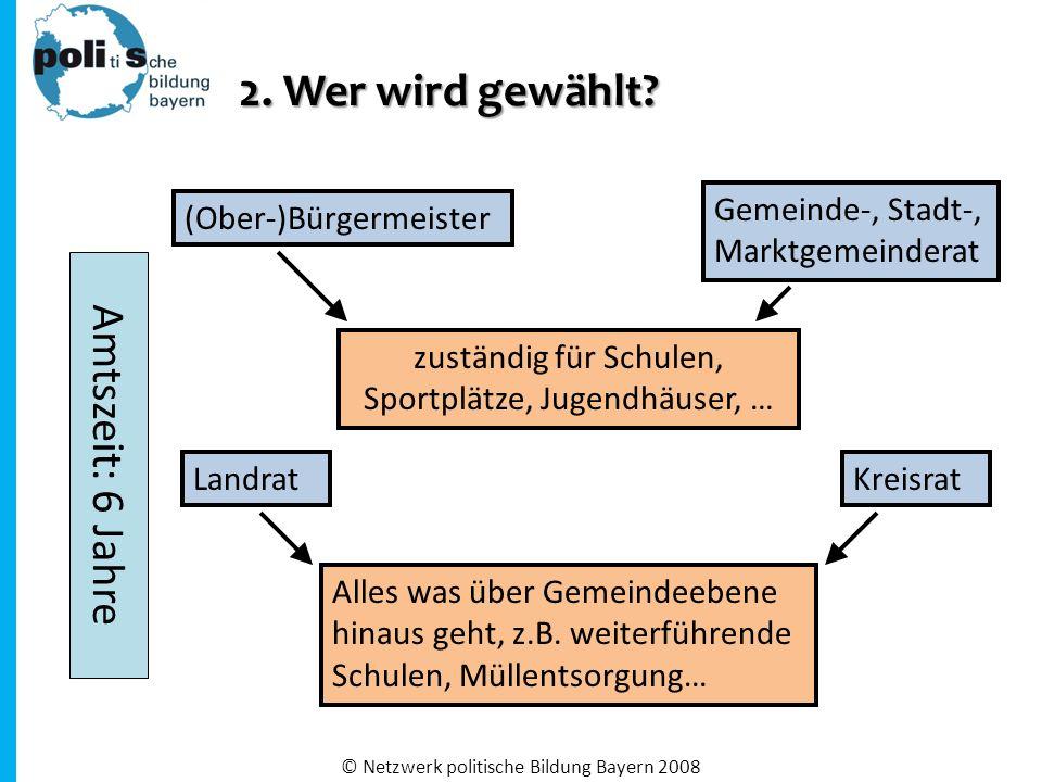3. Wie wird gewählt? © Netzwerk politische Bildung Bayern 2008