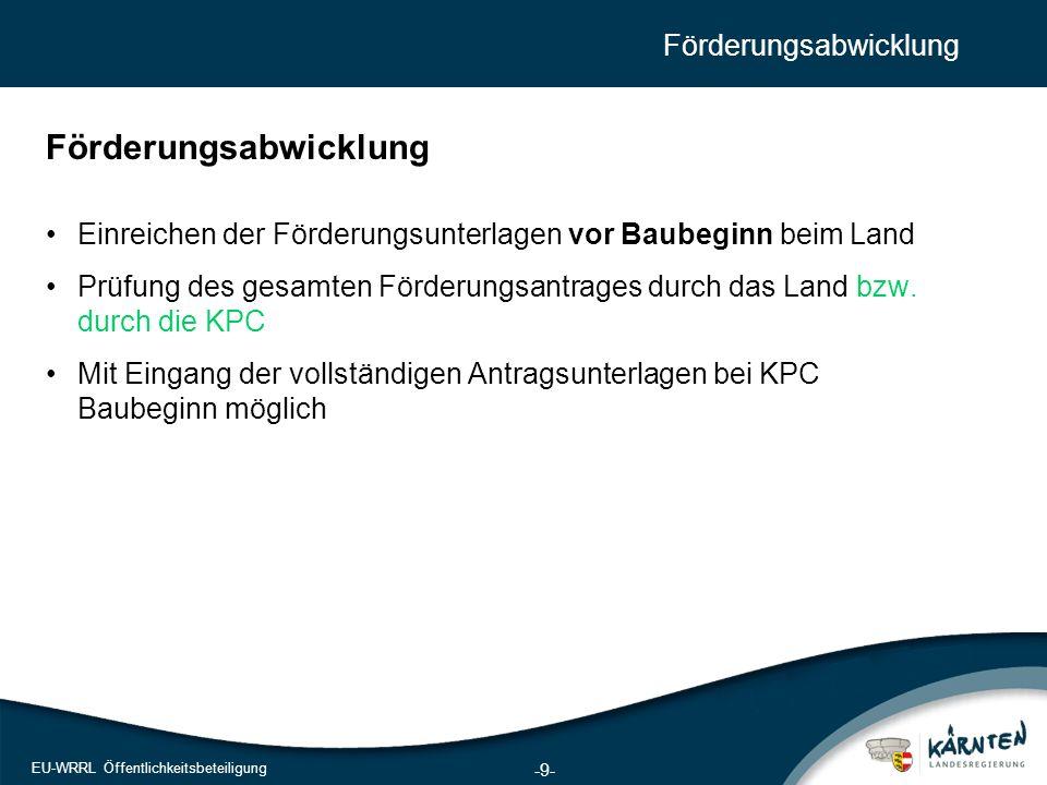 10 EU-WRRL Öffentlichkeitsbeteiligung Auskünfte zur Bundesförderung: Kommunalkredit Public Consulting GmbH www.publicconsulting.at Türkenstraße 9, 1092 Wien Tel+43 1 31631-0 Fax+43 1 31631-104 DER SPEZIALIST FÜR PUBLIC CONSULTING Dr.