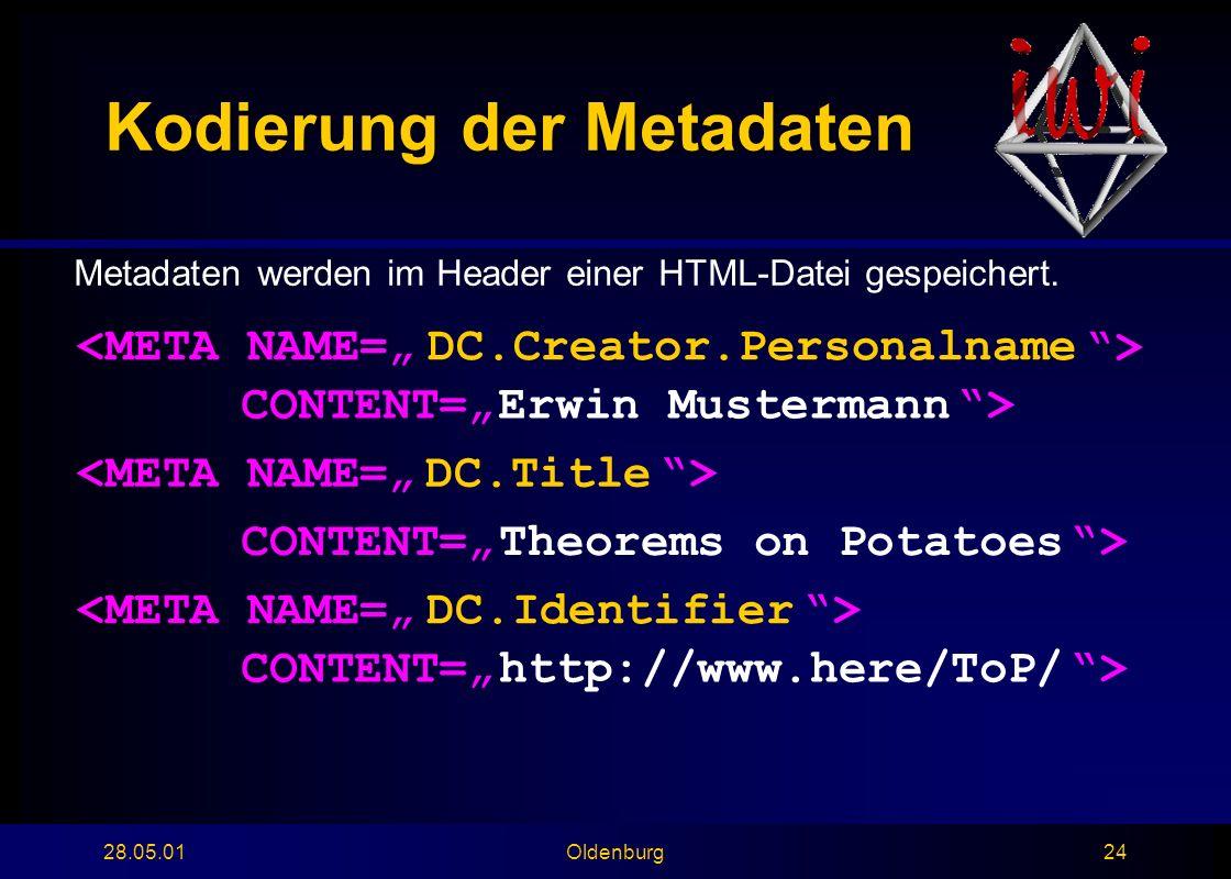 28.05.01Oldenburg24 Kodierung der Metadaten Metadaten werden im Header einer HTML-Datei gespeichert.