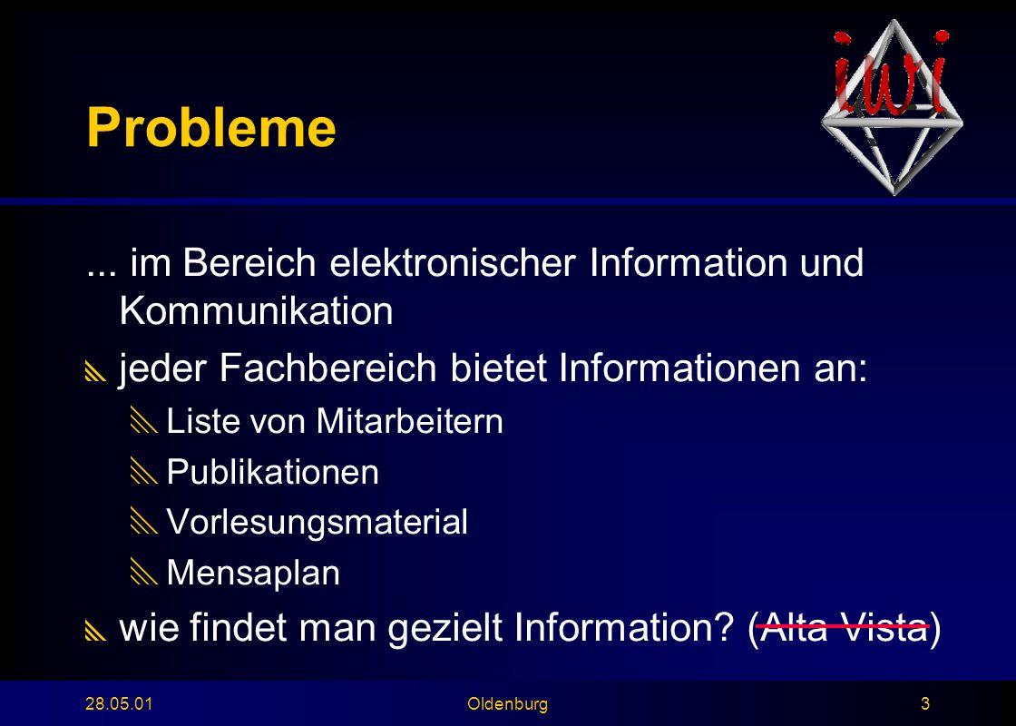 28.05.01Oldenburg34 iwi  Ziele des gemeinnützigen Vereins:  Konzeption von nutzerzentrierten Systemen für Information und Kommunikation (IuK) in den Wissenschaften, Entwicklung geeigneter Werkzeuge  ausgewählte Informationsdienste zu entwickeln und zu betreiben auch in Zusammenarbeit mit Bibliotheken etc.