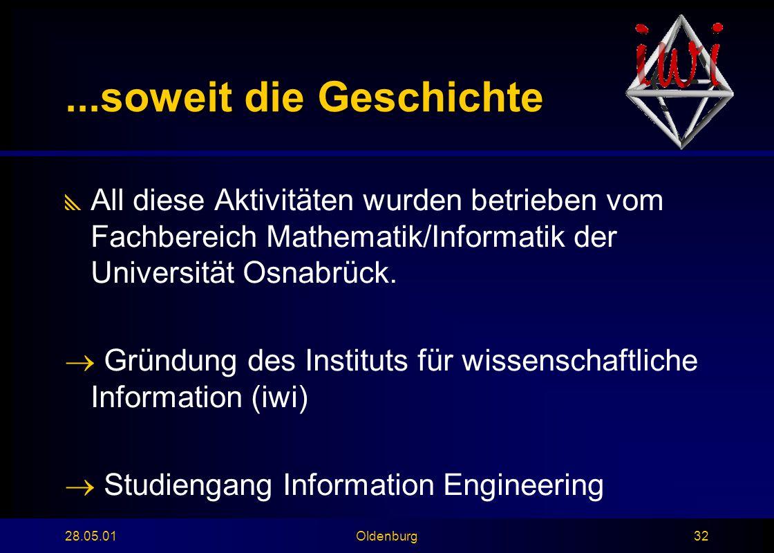 28.05.01Oldenburg32...soweit die Geschichte  All diese Aktivitäten wurden betrieben vom Fachbereich Mathematik/Informatik der Universität Osnabrück.