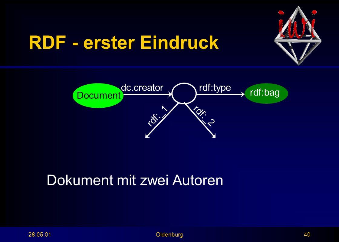 28.05.01Oldenburg40 RDF - erster Eindruck Document dc.creatorrdf:type rdf:bag rdf:_1 rdf:_2 Dokument mit zwei Autoren