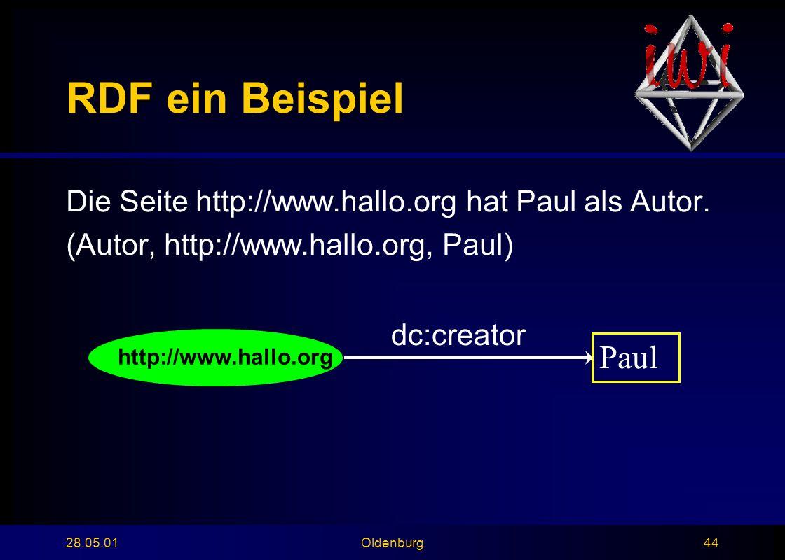 28.05.01Oldenburg44 RDF ein Beispiel Die Seite http://www.hallo.org hat Paul als Autor.