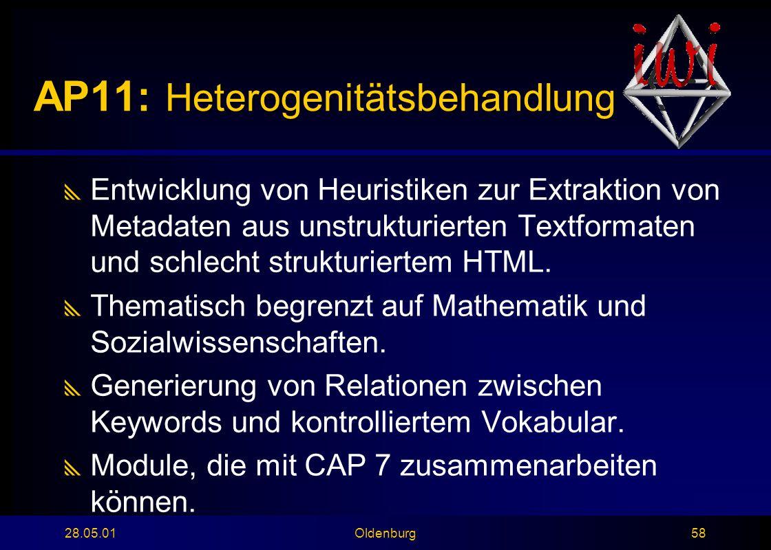 28.05.01Oldenburg58 AP11: Heterogenitätsbehandlung  Entwicklung von Heuristiken zur Extraktion von Metadaten aus unstrukturierten Textformaten und schlecht strukturiertem HTML.