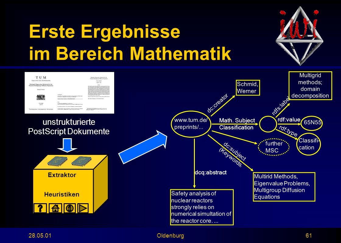 28.05.01Oldenburg61 Erste Ergebnisse im Bereich Mathematik unstrukturierte PostScript Dokumente Extraktor Heuristiken dc:creator Schmid, Werner www.tum.de/ preprints/...