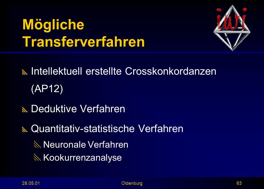 28.05.01Oldenburg63 Mögliche Transferverfahren  Intellektuell erstellte Crosskonkordanzen (AP12)  Deduktive Verfahren  Quantitativ-statistische Verfahren  Neuronale Verfahren  Kookurrenzanalyse