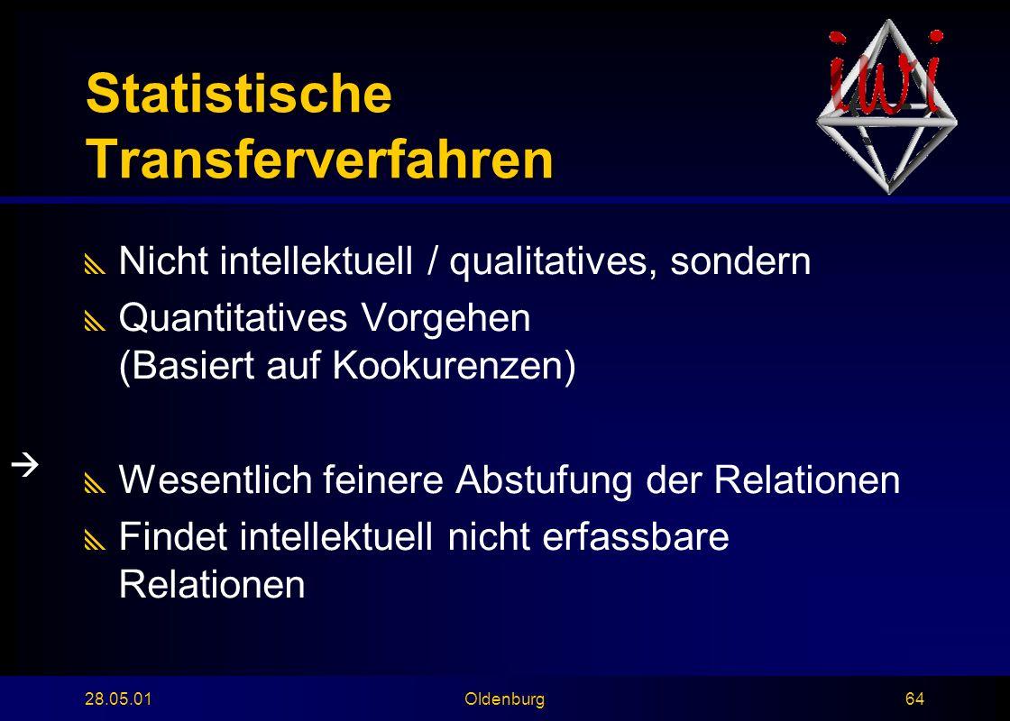 28.05.01Oldenburg64 Statistische Transferverfahren  Nicht intellektuell / qualitatives, sondern  Quantitatives Vorgehen (Basiert auf Kookurenzen)  Wesentlich feinere Abstufung der Relationen  Findet intellektuell nicht erfassbare Relationen 
