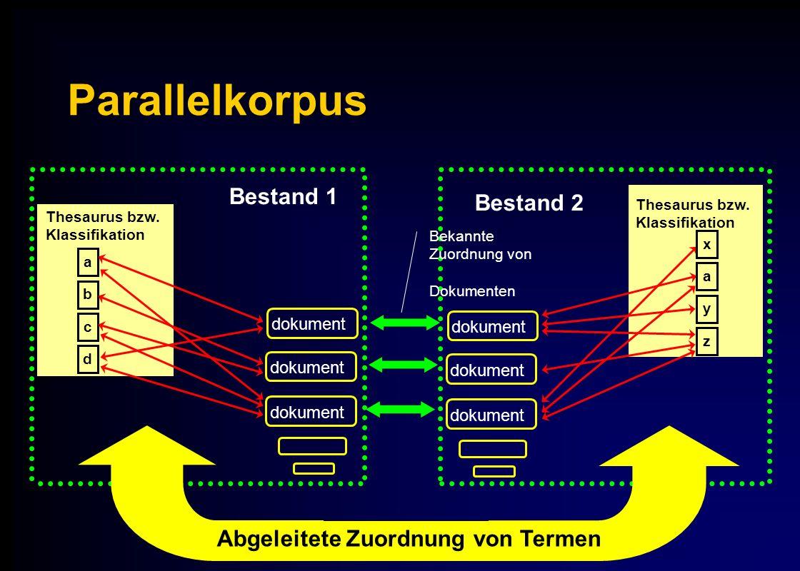 Parallelkorpus Bestand 1 a c d b Thesaurus bzw.