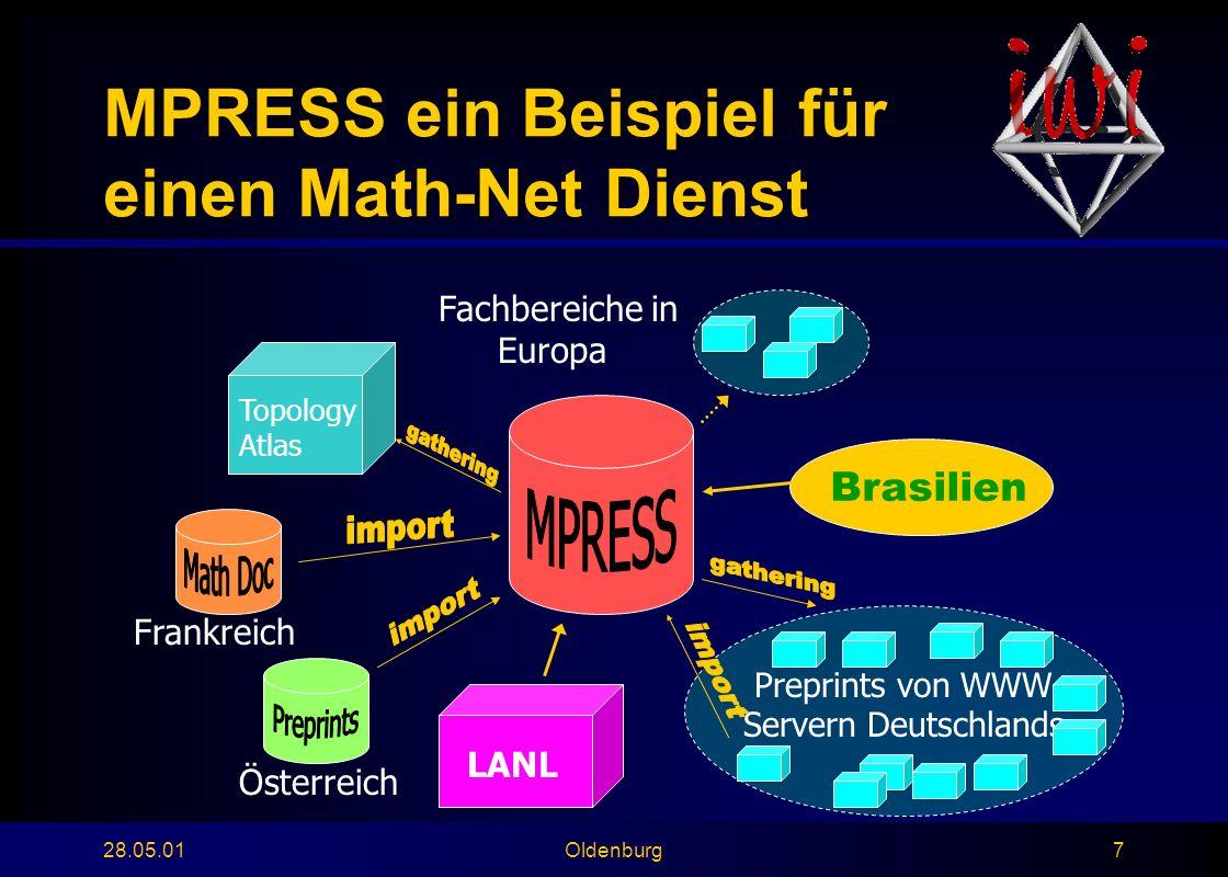28.05.01Oldenburg7 MPRESS ein Beispiel für einen Math-Net Dienst Topology Atlas Preprints von WWW Servern Deutschlands Frankreich Österreich Fachbereiche in Europa LANL Brasilien