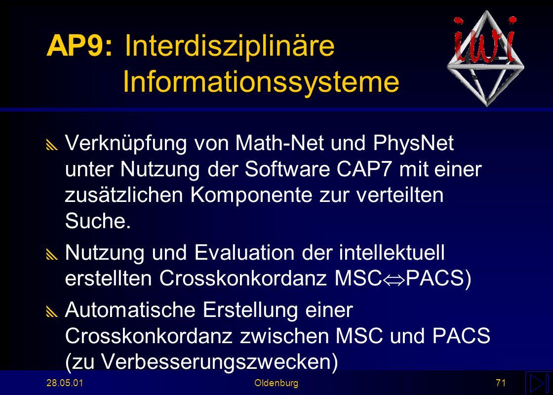 28.05.01Oldenburg71 AP9: Interdisziplinäre Informationssysteme  Verknüpfung von Math-Net und PhysNet unter Nutzung der Software CAP7 mit einer zusätzlichen Komponente zur verteilten Suche.