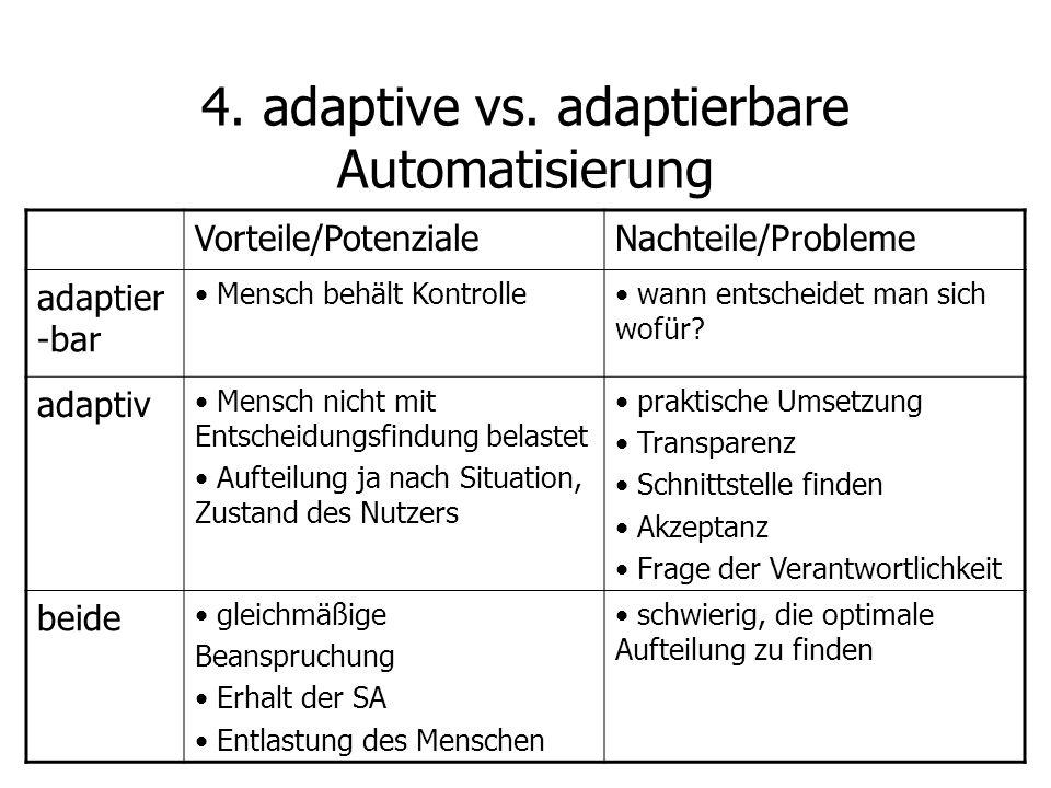 Vorteile/PotenzialeNachteile/Probleme adaptier -bar Mensch behält Kontrolle wann entscheidet man sich wofür? adaptiv Mensch nicht mit Entscheidungsfin