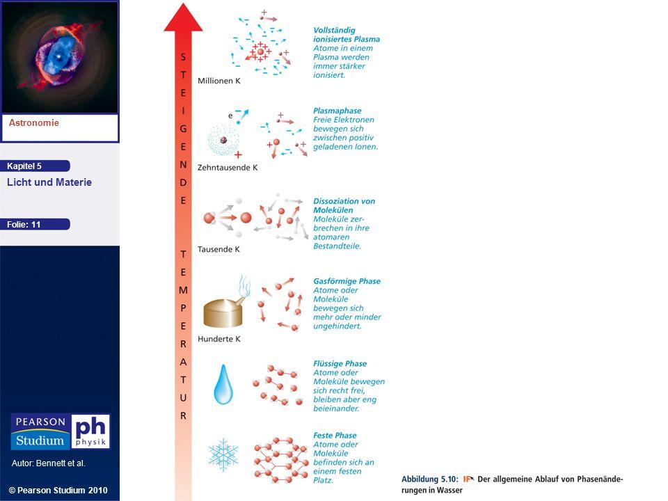 Kapitel 5 Astronomie Autor: Bennett et al. Licht und Materie © Pearson Studium 2010 Folie: 11