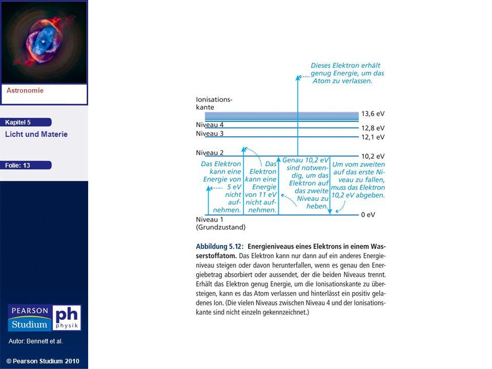 Kapitel 5 Astronomie Autor: Bennett et al. Licht und Materie © Pearson Studium 2010 Folie: 13