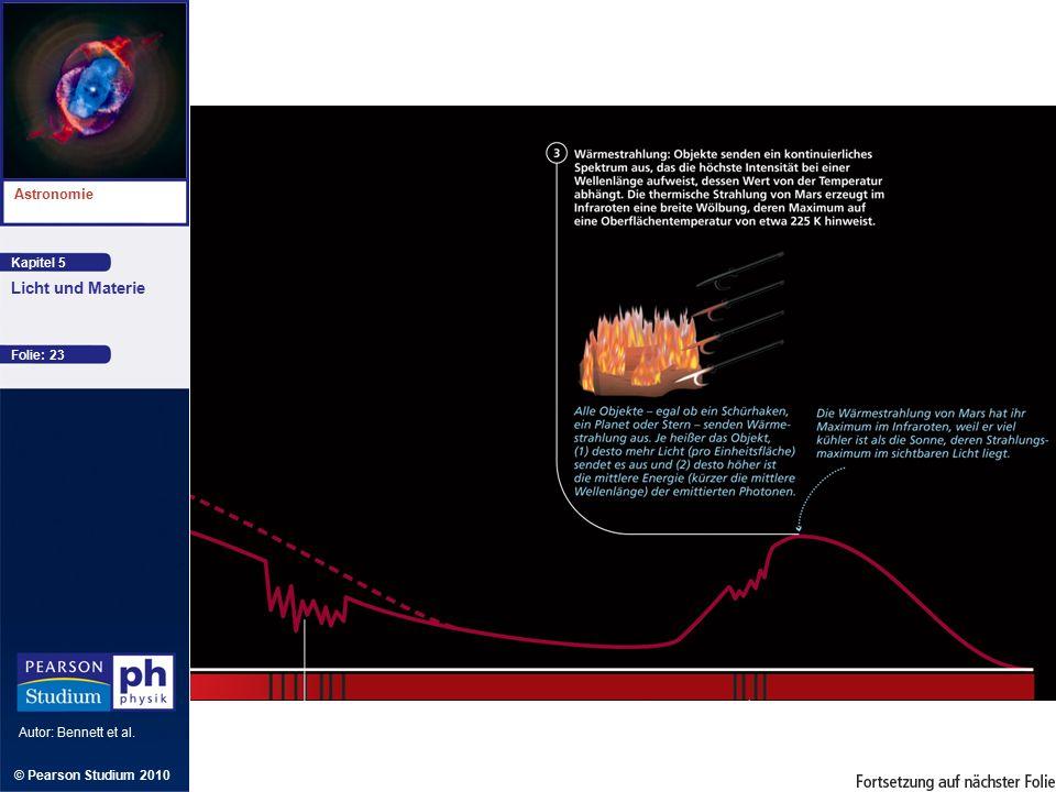 Kapitel 5 Astronomie Autor: Bennett et al. Licht und Materie © Pearson Studium 2010 Folie: 23
