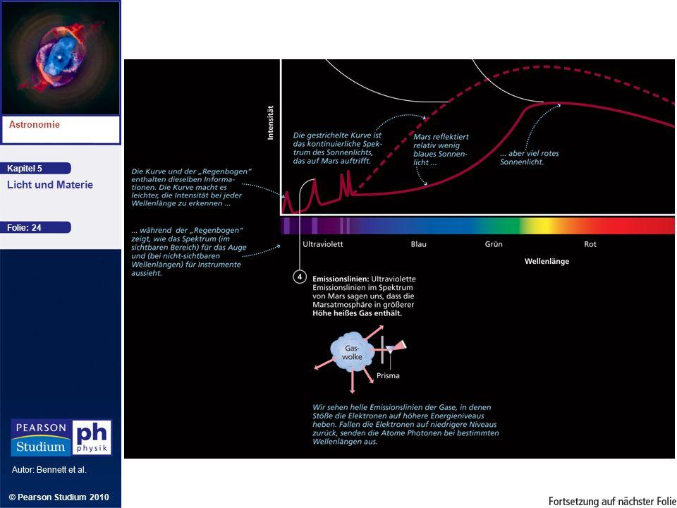 Kapitel 5 Astronomie Autor: Bennett et al. Licht und Materie © Pearson Studium 2010 Folie: 24