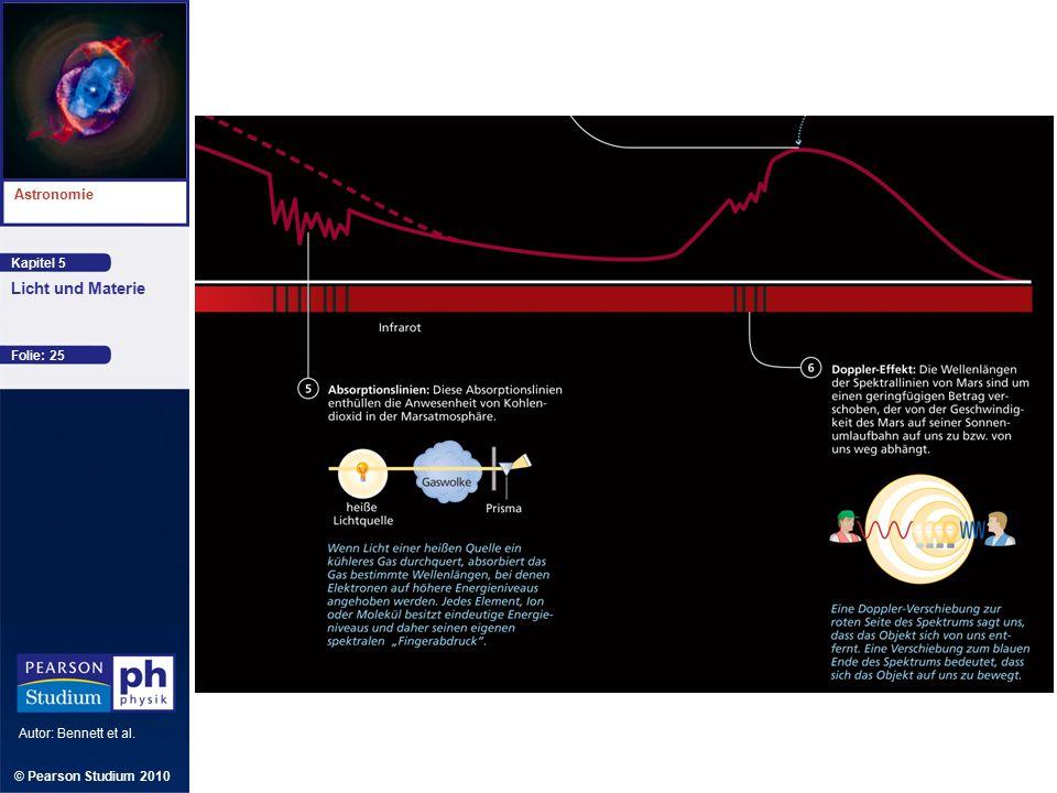 Kapitel 5 Astronomie Autor: Bennett et al. Licht und Materie © Pearson Studium 2010 Folie: 25