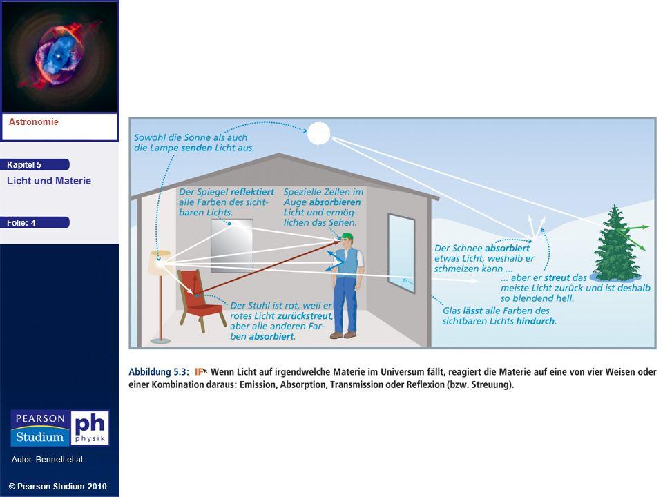 Kapitel 5 Astronomie Autor: Bennett et al. Licht und Materie © Pearson Studium 2010 Folie: 15