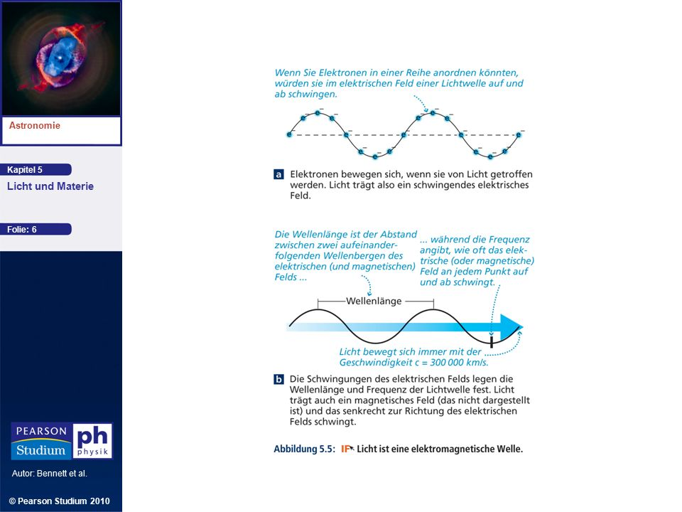 Kapitel 5 Astronomie Autor: Bennett et al. Licht und Materie © Pearson Studium 2010 Folie: 6