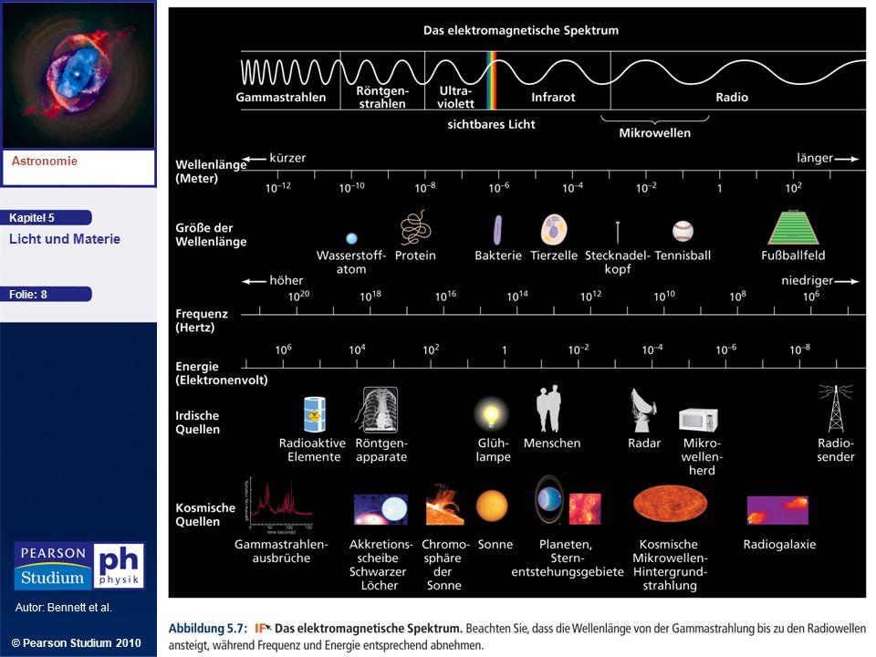 Kapitel 5 Astronomie Autor: Bennett et al. Licht und Materie © Pearson Studium 2010 Folie: 19