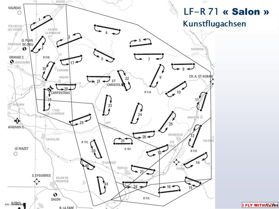 LF-R 71 « Salon » Kunstflugachsen