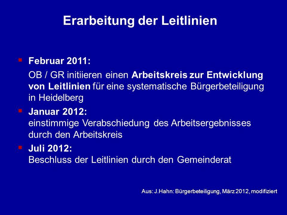 Arbeitskreis Bürgerbeteiligung in Heidelberg  Februar 2011: OB / GR initiieren einen Arbeitskreis zur Entwicklung von Leitlinien für eine systematische Bürgerbeteiligung in Heidelberg  Januar 2012: einstimmige Verabschiedung des Arbeitsergebnisses durch den Arbeitskreis  Juli 2012: Beschluss der Leitlinien durch den Gemeinderat Erarbeitung der Leitlinien Aus: J.Hahn: Bürgerbeteiligung, März 2012, modifiziert