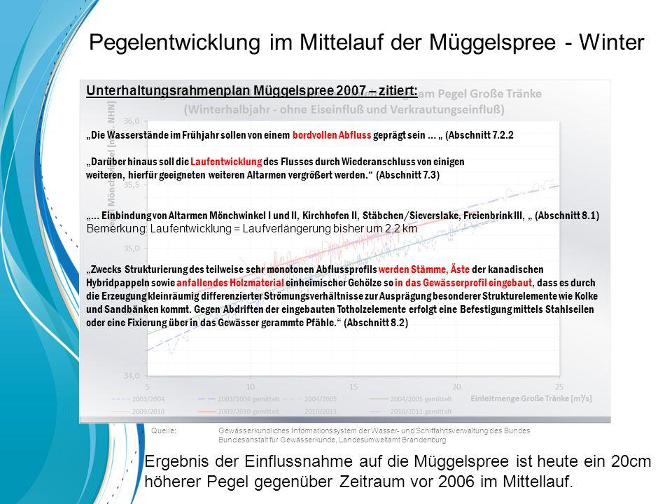 Pegelentwicklung im Mittelauf der Müggelspree - Winter Ergebnis der Einflussnahme auf die Müggelspree ist heute ein 20cm höherer Pegel gegenüber Zeitraum vor 2006 im Mittellauf.