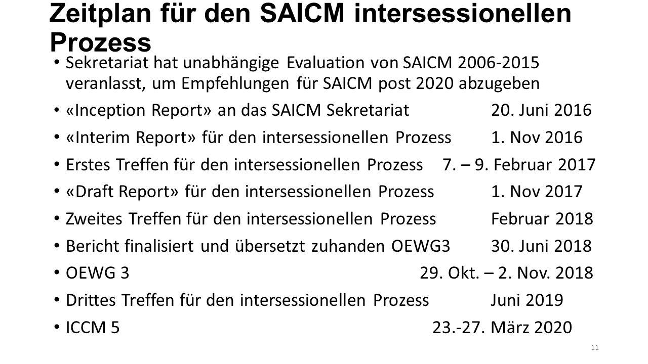Zeitplan für den SAICM intersessionellen Prozess Sekretariat hat unabhängige Evaluation von SAICM 2006-2015 veranlasst, um Empfehlungen für SAICM post 2020 abzugeben « Inception Report» an das SAICM Sekretariat20.