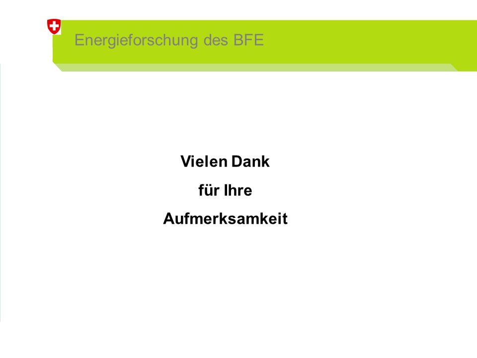 Energieforschung des BFE Vielen Dank für Ihre Aufmerksamkeit