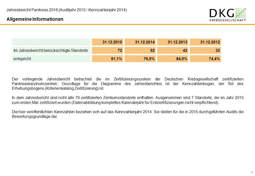 Allgemeine Informationen 6 31.12.201531.12.201431.12.201331.12.2012 Im Jahresbericht berücksichtigte Standorte72524232 entspricht91,1%76,5%84,0%74,4% Der vorliegende Jahresbericht betrachtet die im Zertifizierungssystem der Deutschen Krebsgesellschaft zertifizierten Pankreaskarzinomzentren.