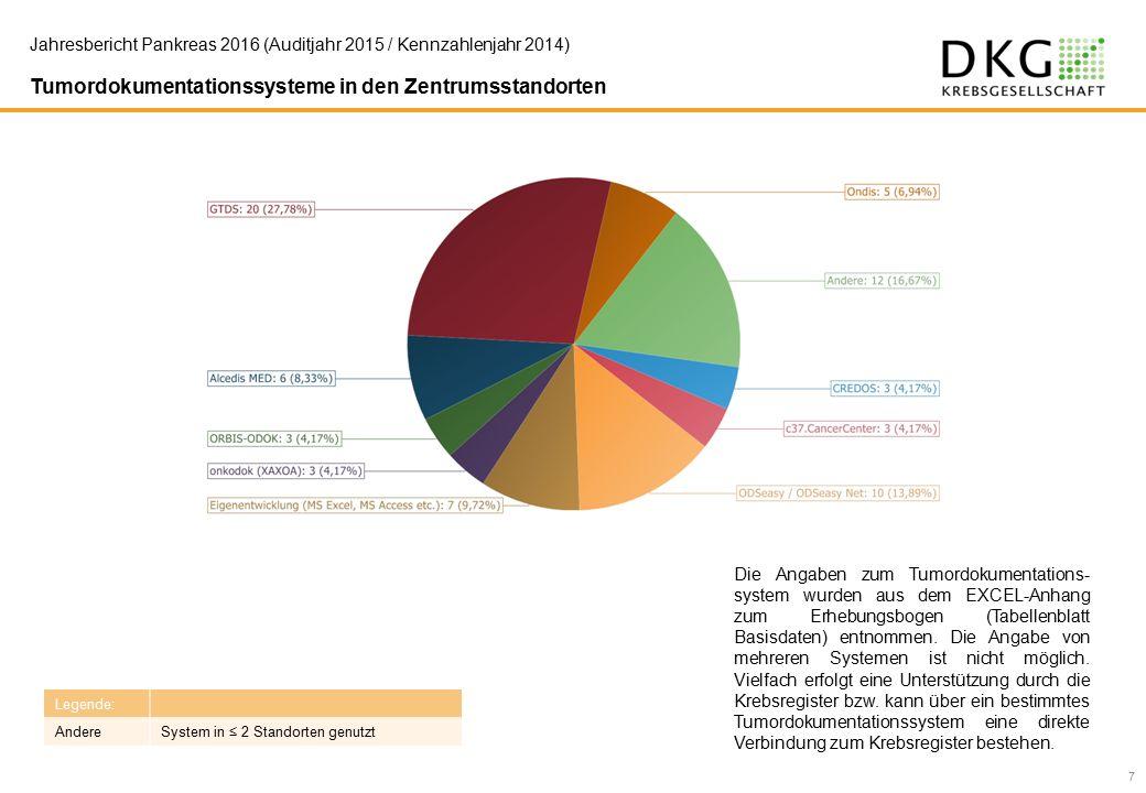 18 Jahresbericht Pankreas 2016 (Auditjahr 2015 / Kennzahlenjahr 2014) 8.