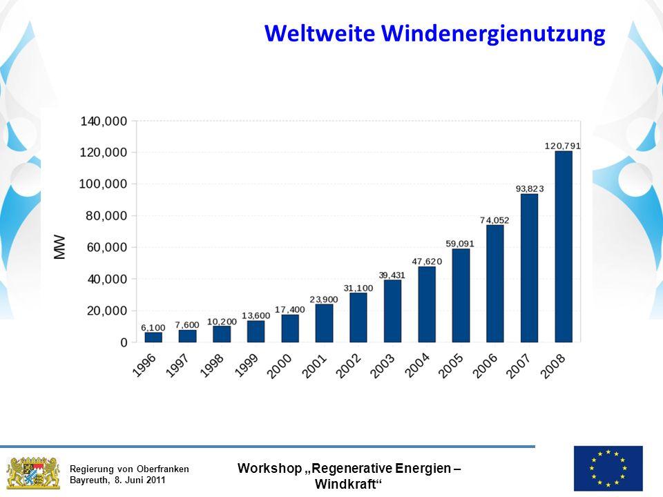 """Regierung von Oberfranken Bayreuth, 8.Juni 2011 Workshop """"Regenerative Energien – Windkraft Typ."""