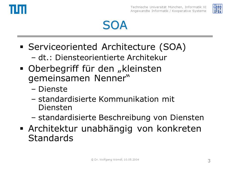 Technische Universität München, Informatik XI Angewandte Informatik / Kooperative Systeme © Dr. Wolfgang Wörndl, 10.05.2004 3 SOA  Serviceoriented Ar
