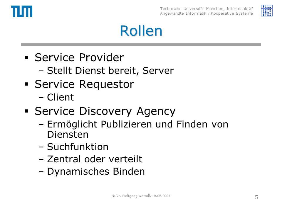Technische Universität München, Informatik XI Angewandte Informatik / Kooperative Systeme © Dr. Wolfgang Wörndl, 10.05.2004 5 Rollen  Service Provide