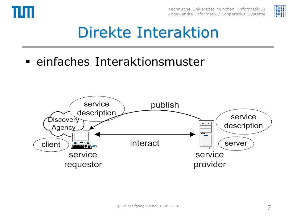 Technische Universität München, Informatik XI Angewandte Informatik / Kooperative Systeme © Dr. Wolfgang Wörndl, 10.05.2004 7 Direkte Interaktion  ei