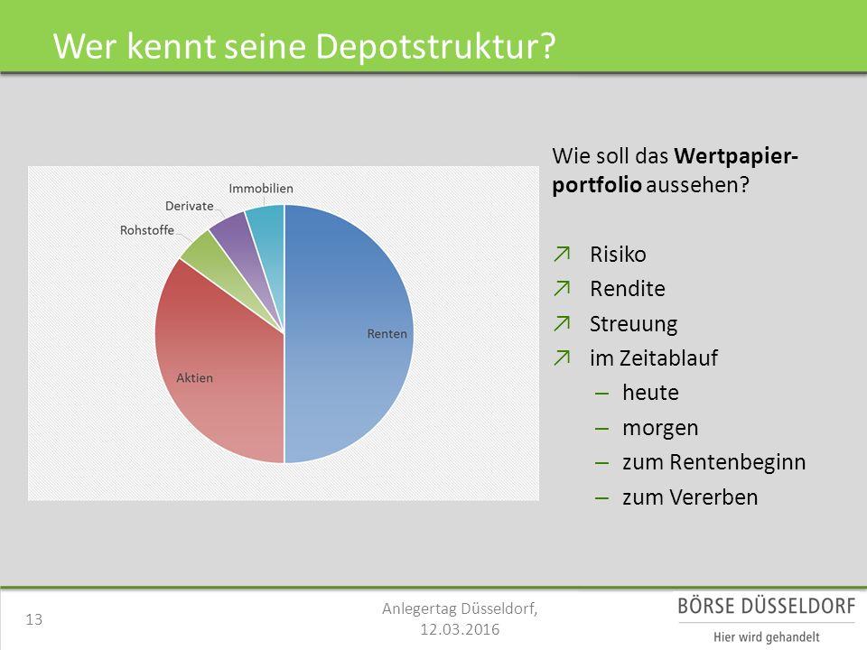 Wer kennt seine Depotstruktur. Wie soll das Wertpapier- portfolio aussehen.
