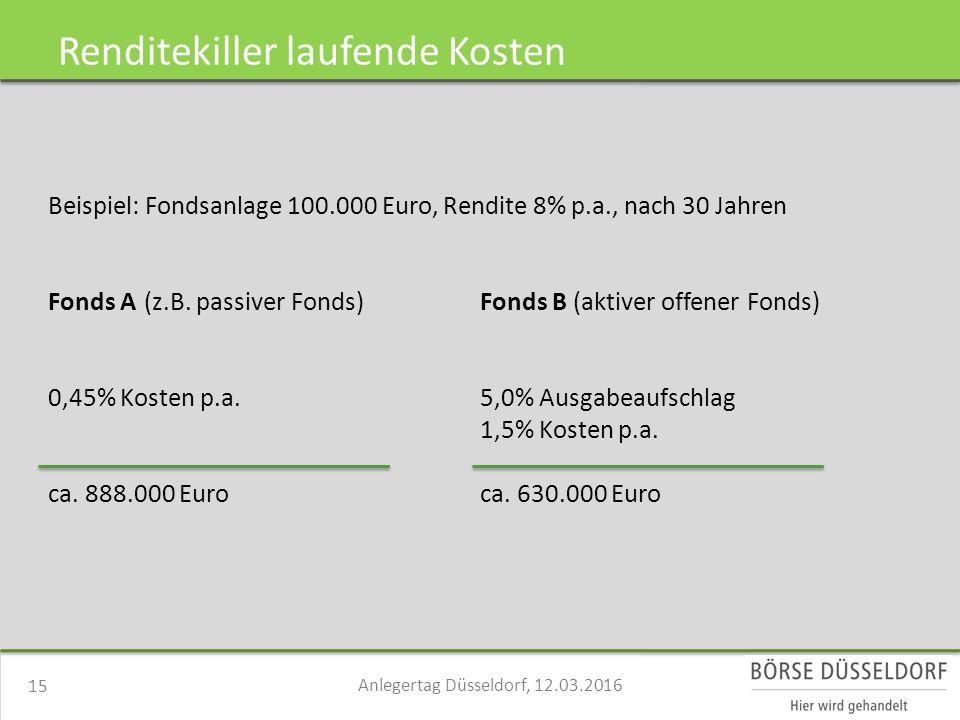 Beispiel: Fondsanlage 100.000 Euro, Rendite 8% p.a., nach 30 Jahren Fonds A(z.B.