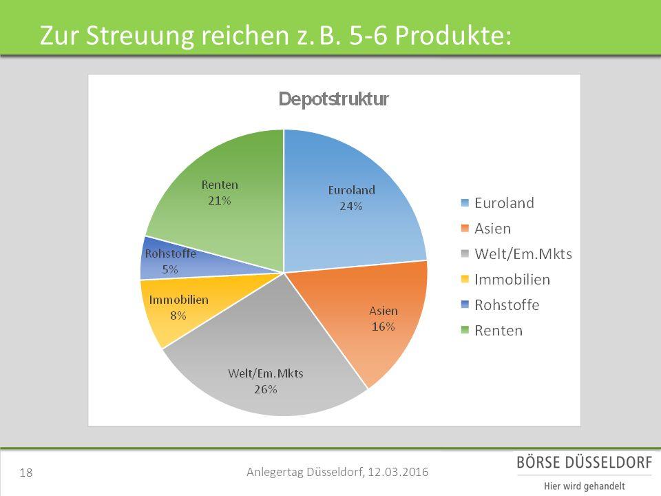 Zur Streuung reichen z. B. 5-6 Produkte: Anlegertag Düsseldorf, 12.03.2016 18