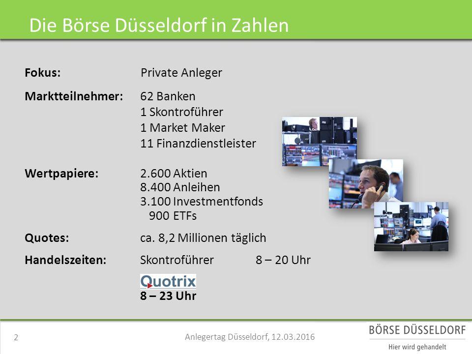 Die Börse Düsseldorf in Zahlen Fokus:Private Anleger Marktteilnehmer: 62 Banken 1 Skontroführer 1 Market Maker 11 Finanzdienstleister Wertpapiere:2.600Aktien 8.400 Anleihen 3.100 Investmentfonds 900ETFs Quotes:ca.