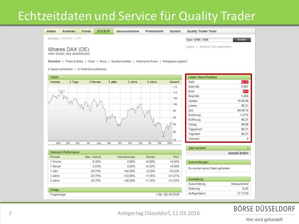 Echtzeitdaten und Service für Quality Trader 7 Anlegertag Düsseldorf, 12.03.2016