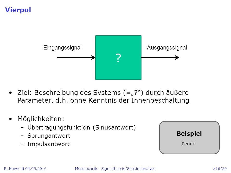 """R.Nawrodt 04.05.2016 Vierpol Ziel: Beschreibung des Systems (=""""? ) durch äußere Parameter, d.h."""