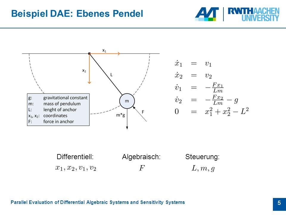 6 Diskretisierung von Steuerungsvariablen Parallel Evaluation of Differential Algebraic Systems and Sensitivity Systems KontinuierlichAbschnittsweise konstant