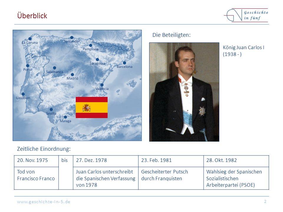 www.geschichte-in-5.de Überblick Zeitliche Einordnung: 2 Die Beteiligten: König Juan Carlos I (1938 - ) 20.