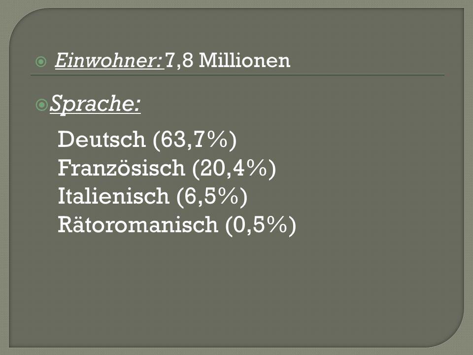  Einwohner: 7,8 Millionen  Sprache: Deutsch (63,7%) Französisch (20,4%) Italienisch (6,5%) Rätoromanisch (0,5%)