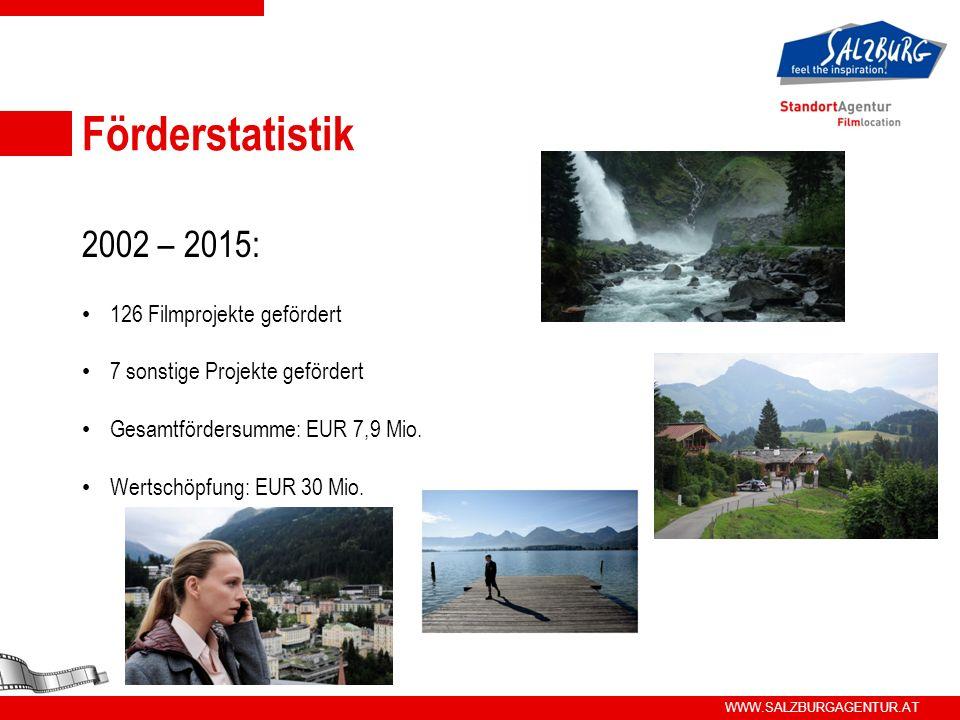 WWW.SALZBURGAGENTUR.AT Förderstatistik 2002 – 2015: 126 Filmprojekte gefördert 7 sonstige Projekte gefördert Gesamtfördersumme: EUR 7,9 Mio.